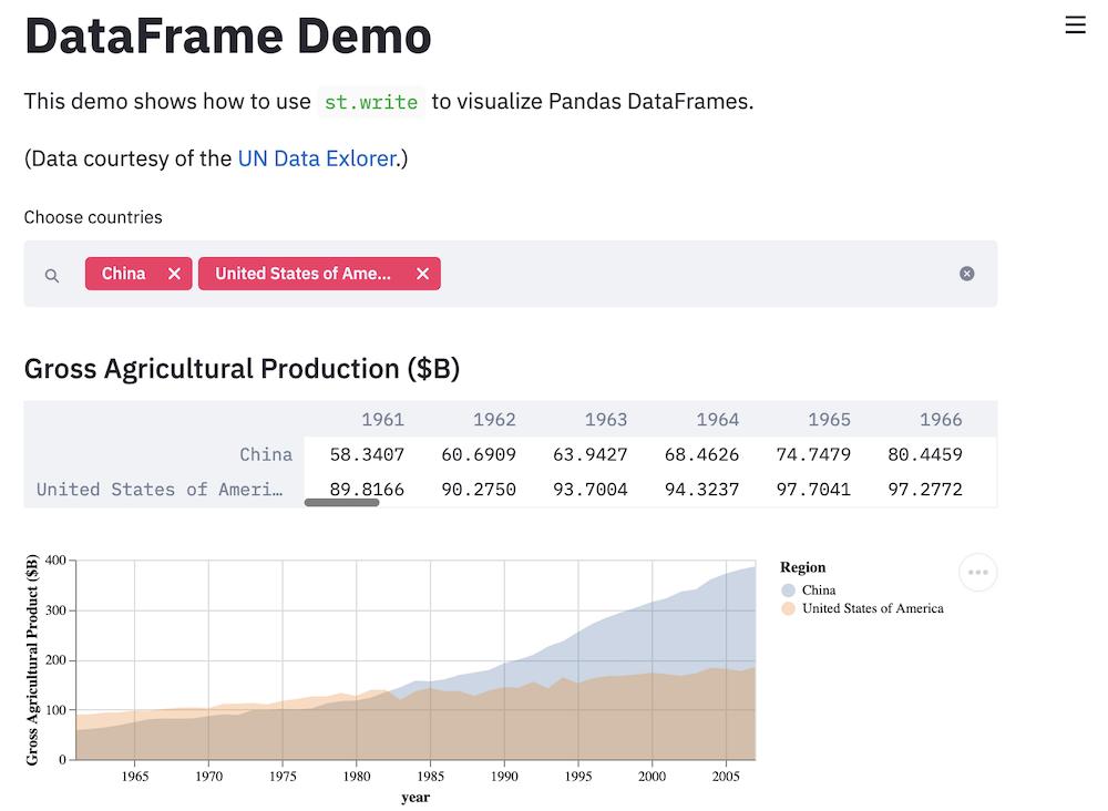 機械学習分析ツールStreamlit を簡単なWEBアプリ開発に使ってみよう