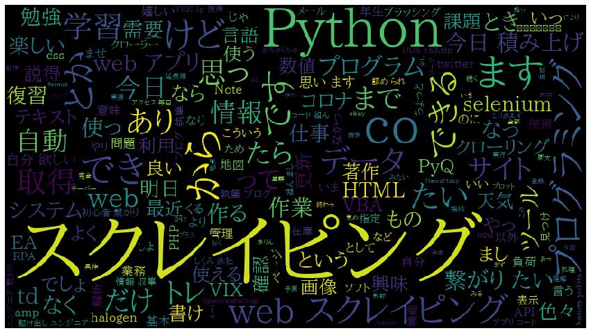 2021年版PKEライブラリーによる日本語キーフレーズ処理のサンプル・PKEをアップデートしたら動かなくなってしまった方へ